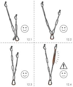 multi-chain-sosta-punti-ancoraggio